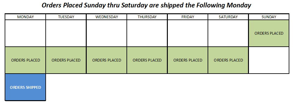 Shipping_Schedule