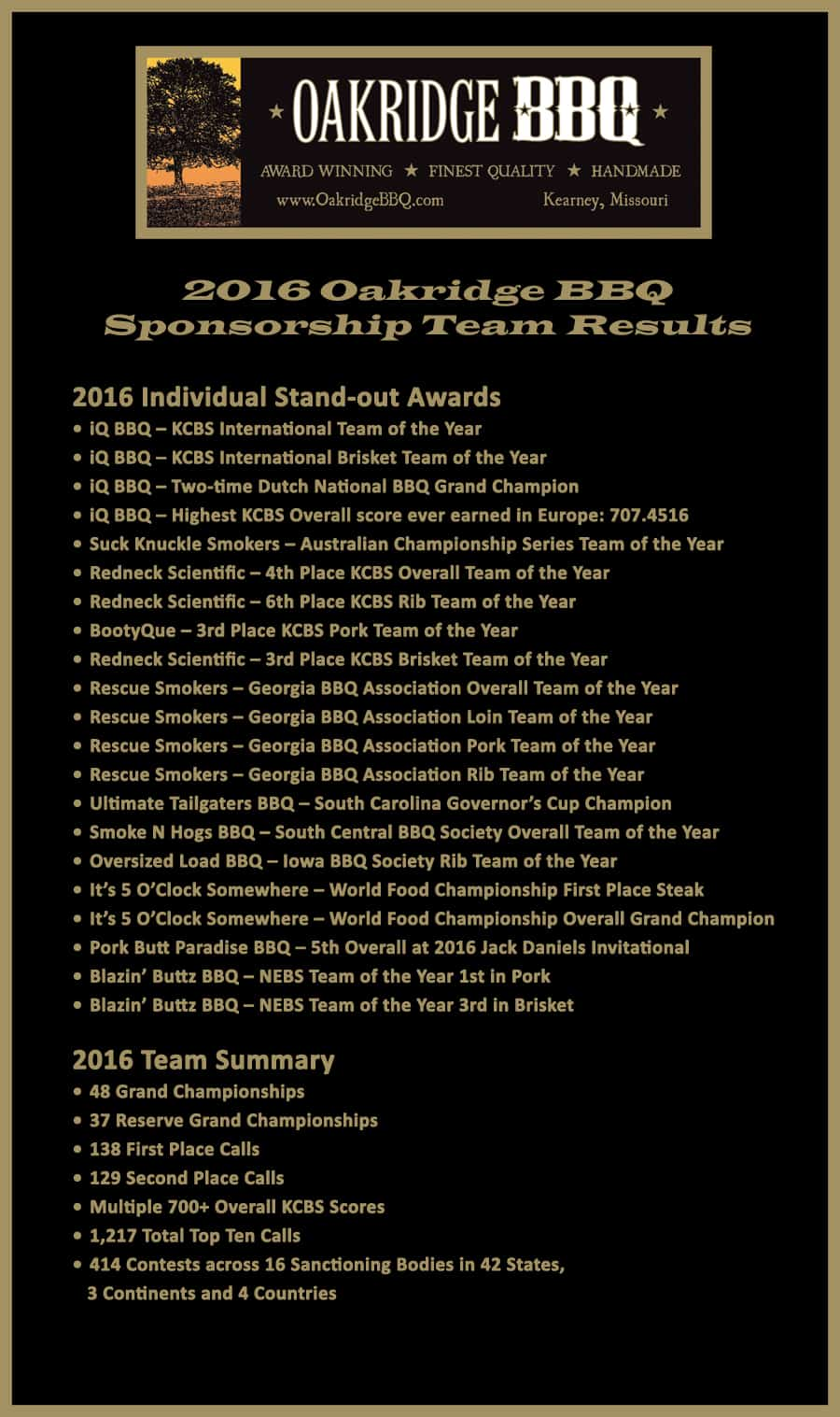 Team Oakridge 2016 Year Review